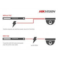 Hikvision Power-over-Coax (PoC)
