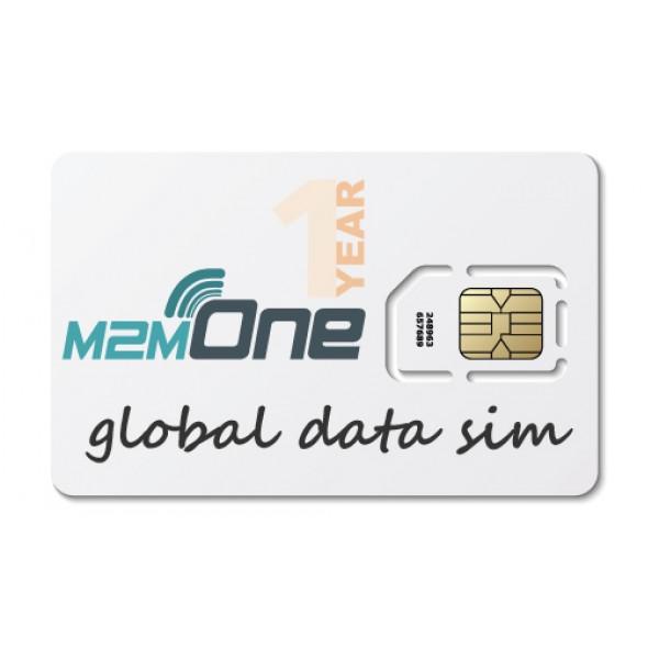 Προπληρωμένη κάρτα M2M, για GPS tracker, συναγερμούς και IoT συσκευές