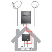 Stacker Destacker - Combiners TV-SAT