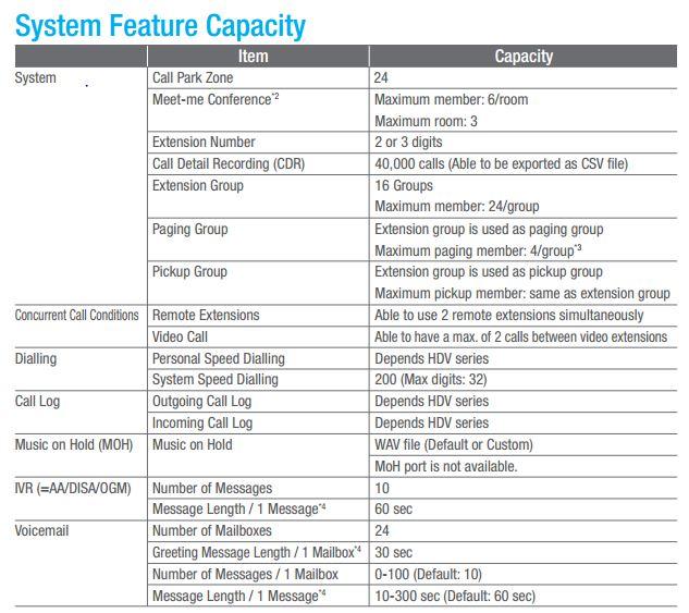 Panasonic KX-HTS32 - Δυνατότητες