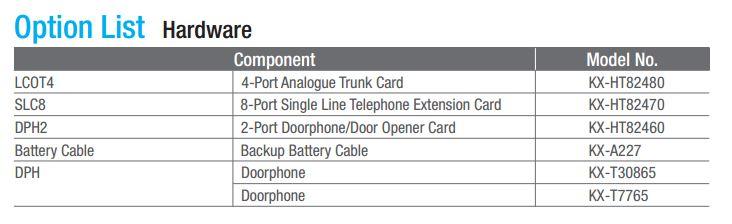 Panasonic KX-HTS32 - μπορείτε να προσθέσετε